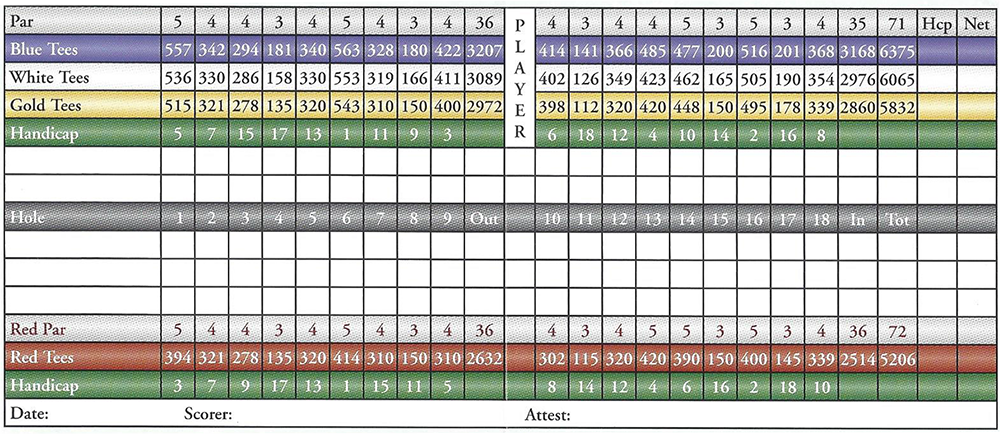 Greenview Score Card